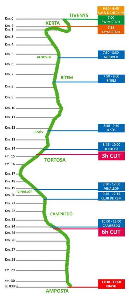 Ebre 30km route