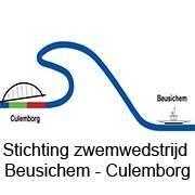 stichting zwemwedstrijd Beusichem – Culemborg logo